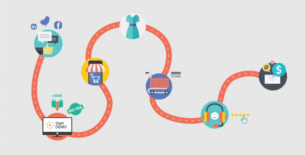 Customer-Journey-Mapping-customer-journey