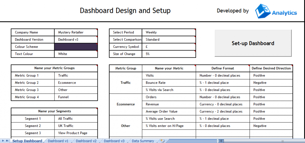 Setting up the Web Analytics Dashboard from a template
