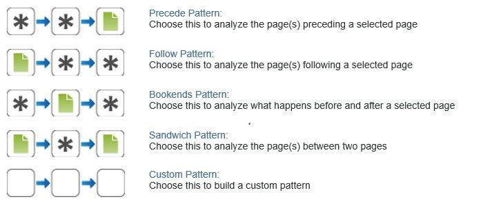 SiteCatalyst-PathFinder-Step 1