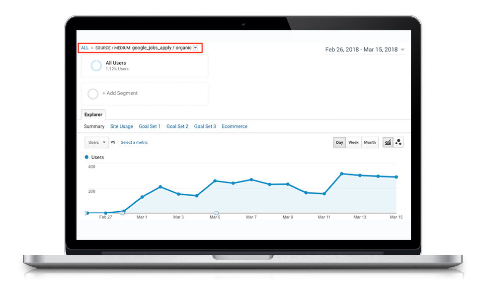 How to track google jobs in analytics